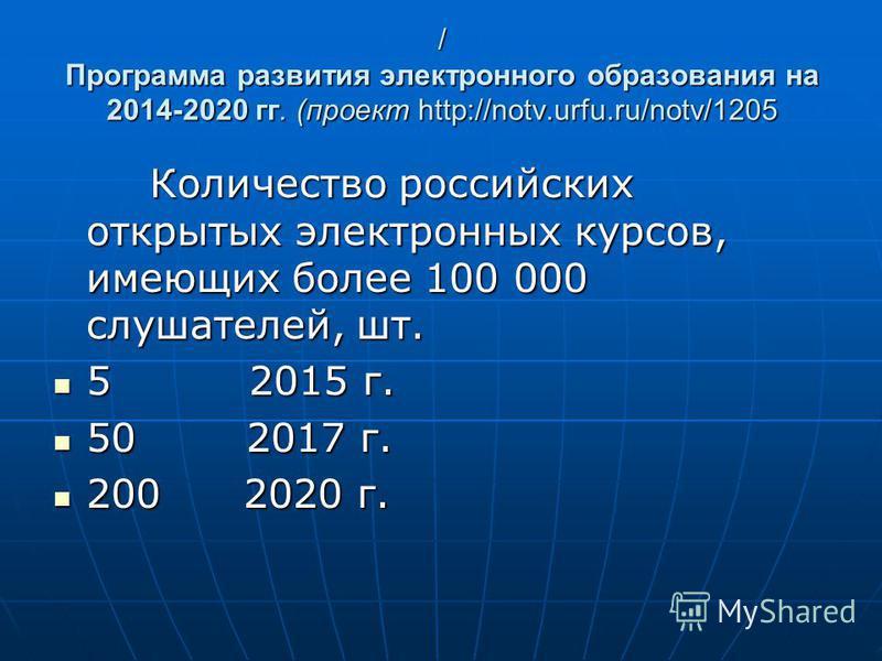 / Программа развития электронного образования на 2014-2020 гг. (проект http://notv.urfu.ru/notv/1205 Количество российских открытых электронных курсов, имеющих более 100 000 слушателей, шт. Количество российских открытых электронных курсов, имеющих б