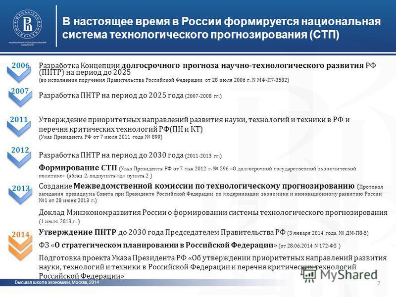 В настоящее время в России формируется национальная система технологического прогнозирования (СТП) 7 Разработка ПНТР на период до 2025 года (2007-2008 гг.) Формирование СТП (Указ Президента РФ от 7 мая 2012 г. 596 «О долгосрочной государственной экон