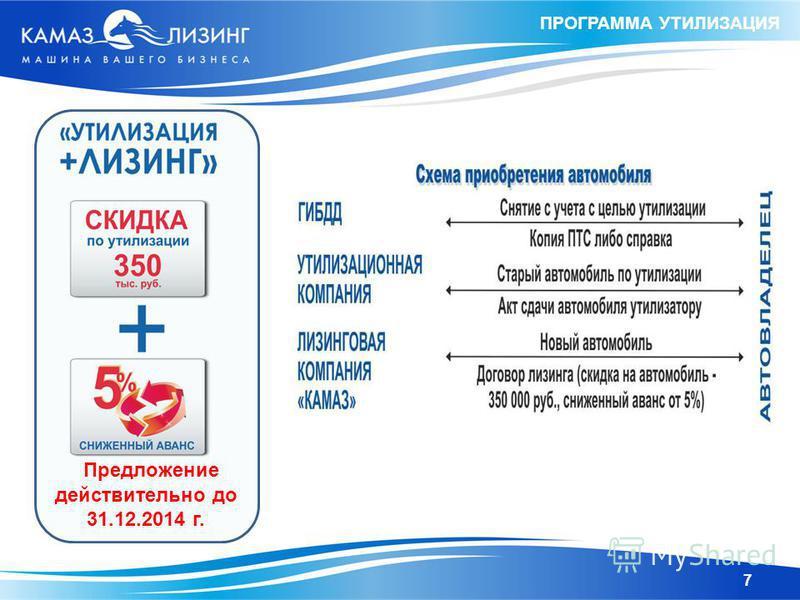 Предложение действительно до 31.12.2014 г. 7 ПРОГРАММА УТИЛИЗАЦИЯ