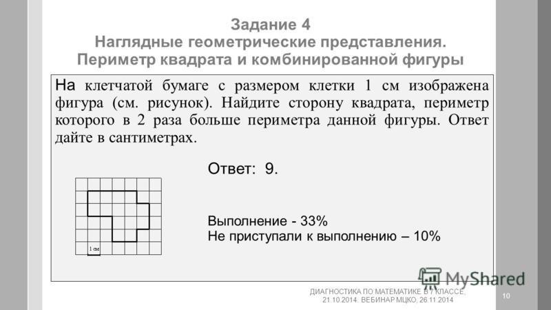 Задание 4 Наглядные геометрические представления. Периметр квадрата и комбинированной фигуры На клетчатой бумаге с размером клетки 1 см изображена фигура (см. рисунок). Найдите сторону квадрата, периметр которого в 2 раза больше периметра данной фигу
