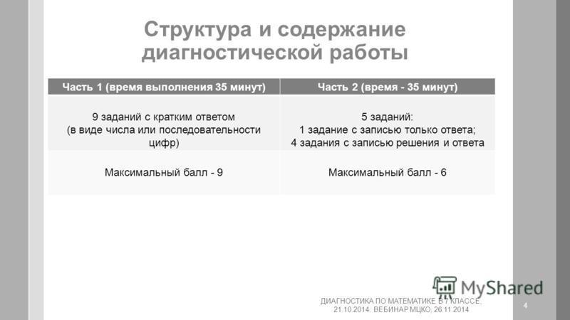 Структура и содержание диагностической работы Часть 1 (время выполнения 35 минут)Часть 2 (время - 35 минут) 9 заданий с кратким ответом (в виде числа или последовательности цифр) 5 заданий: 1 задание с записью только ответа; 4 задания с записью решен