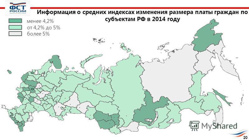 менее 4,2% от 4,2% до 5% более 5% Информация о средних индексах изменения размера платы граждан по субъектам РФ в 2014 году 20