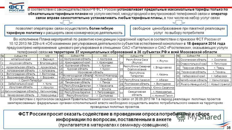 Во исполнение Плана мероприятий по развитию конкуренции («дорожной карты») в соответствии с приказом ФСТ России от 10.12.2013 229-с/4 «Об изменении регулирования деятельности субъектов естественной монополии» с 18 февраля 2014 года предусмотрено непр