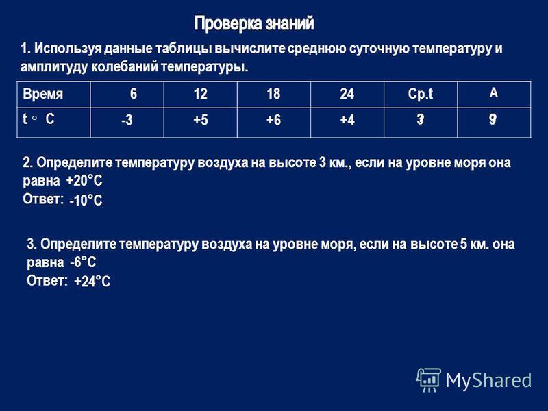 1. Используя данные таблицы вычислите среднюю суточную температуру и амплитуду колебаний температуры. Время 6121824Ср.t А t C-3+5+6+4 2. Определите температуру воздуха на высоте 3 км., если на уровне моря она равна +20 ° С Ответ: 39?? -10 ° С 3. Опре