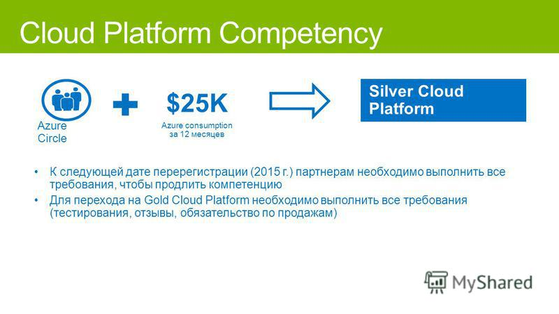Azure Circle Silver Cloud Platform $25K Azure consumption за 12 месяцев К следующей дате перерегистрации (2015 г.) партнерам необходимо выполнить все требования, чтобы продлить компетенцию Для перехода на Gold Cloud Platform необходимо выполнить все