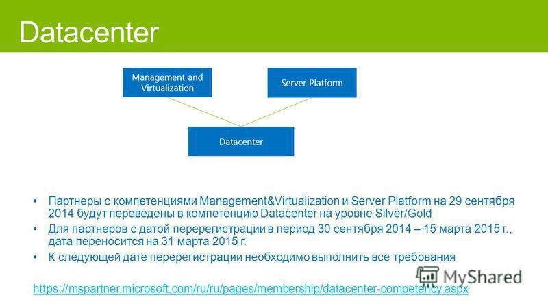 Datacenter Management and Virtualization Server Platform Партнеры с компетенциями Management&Virtualization и Server Platform на 29 сентября 2014 будут переведены в компетенцию Datacenter на уровне Silver/Gold Для партнеров с датой перерегистрации в