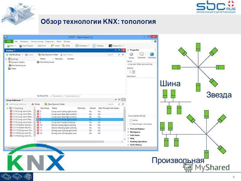 99 Обзор технологии KNX: топология Шина Звезда Произвольная