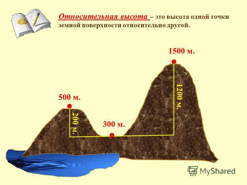 Относительная высота – это высота одной точки земной поверхности относительно другой. 300 м. 1500 м. 500 м. 1200 м. 200 м.