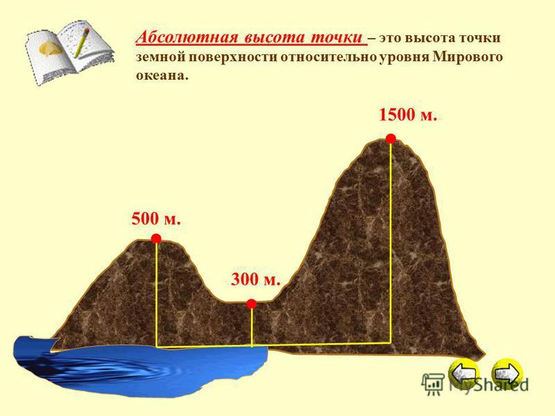 Абсолютная высота точки – это высота точки земной поверхности относительно уровня Мирового океана. 300 м. 1500 м. 500 м.