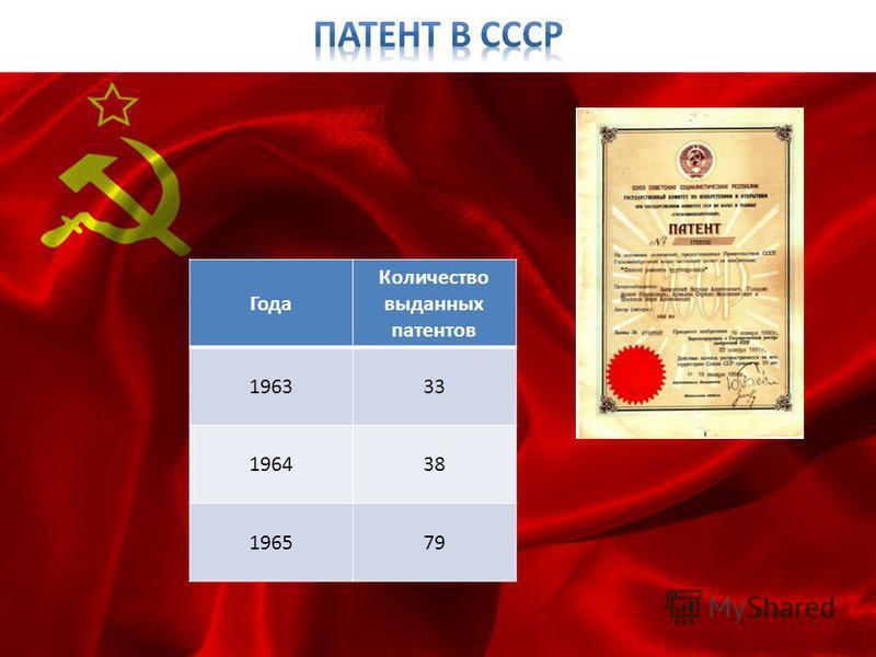 Года Количество выданных патентов 196333 196438 196579