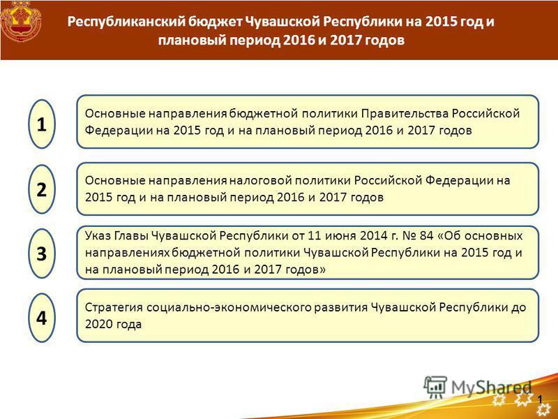 Республиканский бюджет Чувашской Республики на 2015 год и плановый период 2016 и 2017 годов Основные направления бюджетной политики Правительства Российской Федерации на 2015 год и на плановый период 2016 и 2017 годов 1 Основные направления налоговой