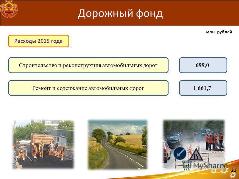 Дорожный фонд Расходы 2015 года Строительство и реконструкция автомобильных дорог Ремонт и содержание автомобильных дорог 699,0. 1 661,7. 21 млн. рублей