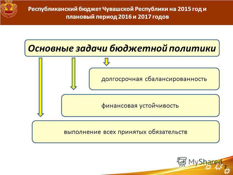 Республиканский бюджет Чувашской Республики на 2015 год и плановый период 2016 и 2017 годов Основные задачи бюджетной политики долгосрочная сбалансированность финансовая устойчивость выполнение всех принятых обязательств 2