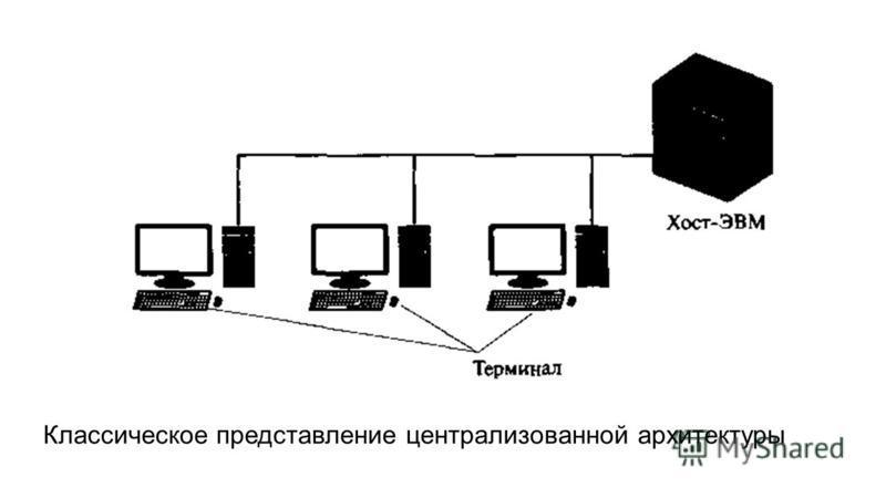 Классическое представление централизованной архитектуры