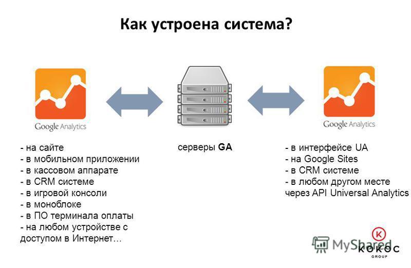 Как устроена система? серверы GA - на сайте - в мобильном приложении - в кассовом аппарате - в CRM системе - в игровой консоли - в моноблоке - в ПО терминала оплаты - на любом устройстве с доступом в Интернет… - в интерфейсе UA - на Google Sites - в