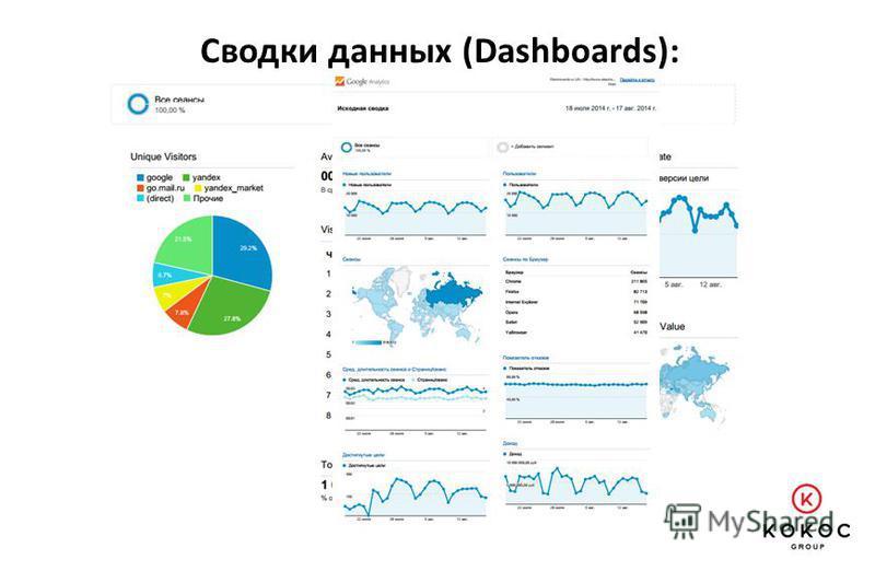 Сводки данных (Dashboards):