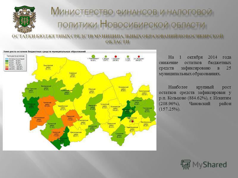 На 1 октября 2014 года снижение остатков бюджетных средств зафиксировано в 25 муниципальных образованиях. Наиболее крупный рост остатков средств зафиксирован у р. п. Кольцово (884.62%), г. Искитим (208.96%), Чановский район (157.25%).
