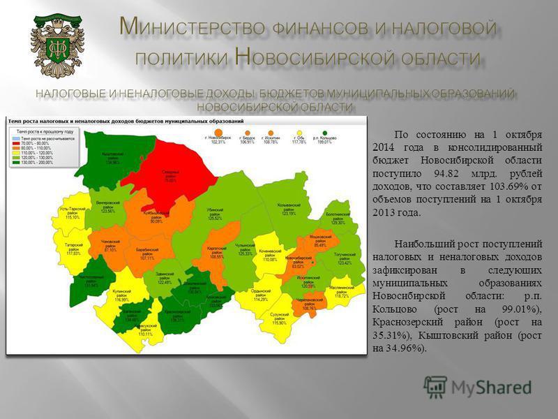 По состоянию на 1 октября 2014 года в консолидированный бюджет Новосибирской области поступило 94.82 млрд. рублей доходов, что составляет 103.69% от объемов поступлений на 1 октября 2013 года. Наибольший рост поступлений налоговых и неналоговых доход