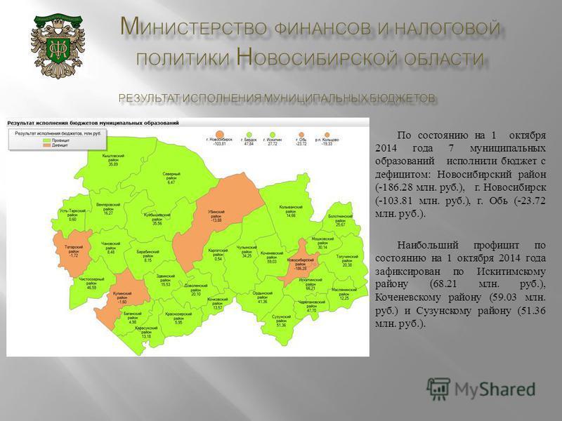 По состоянию на 1 октября 2014 года 7 муниципальных образований исполнили бюджет с дефицитом : Новосибирский район (-186.28 млн. руб.), г. Новосибирск (-103.81 млн. руб.), г. Обь (-23.72 млн. руб.). Наибольший профицит по состоянию на 1 октября 2014