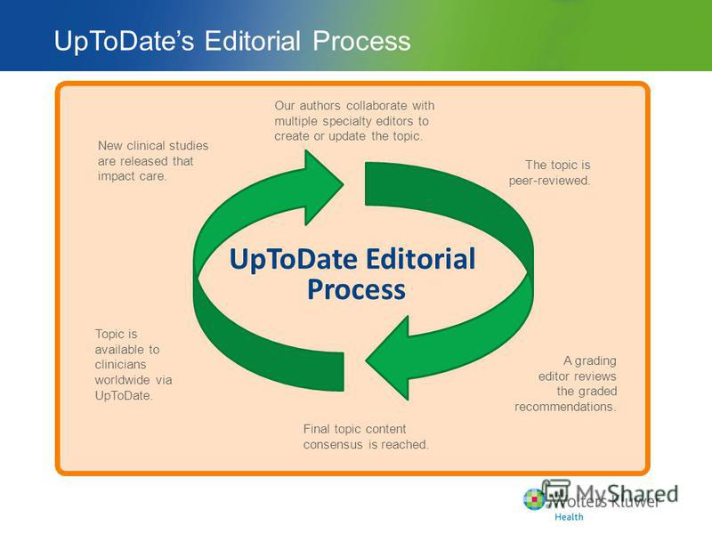 UpToDates Editorial Process UpToDate Editorial Process Our authors collaborate with multiple specialty editors to create or update the topic. Final topic content consensus is reached. New clinical studies are released that impact care. Topic is avail