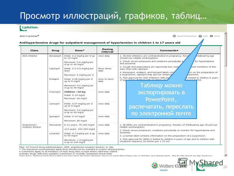 Просмотр иллюстраций, графиков, таблиц… 26 Таблицу можно экспортировать в PowerPoint, распечатать, переслать по электронной почте