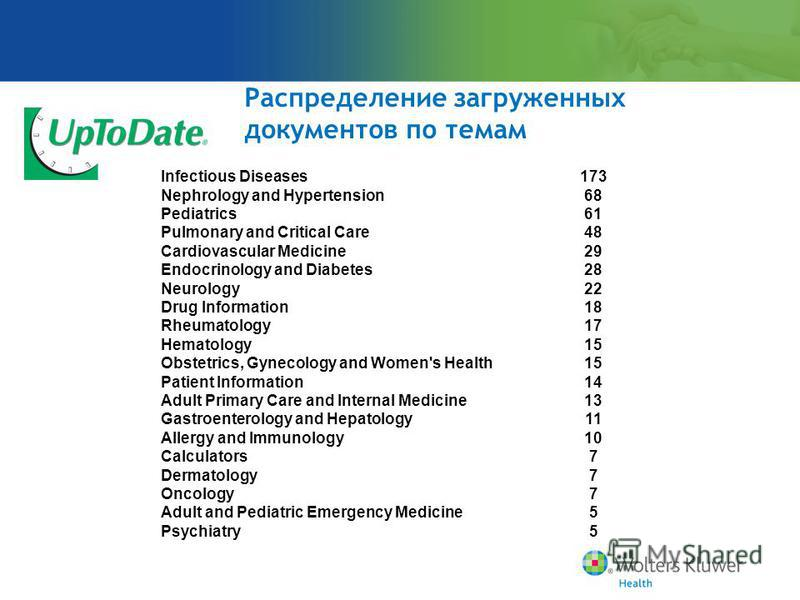 Infectious Diseases173 Nephrology and Hypertension68 Pediatrics61 Pulmonary and Critical Care48 Cardiovascular Medicine29 Endocrinology and Diabetes28 Neurology22 Drug Information18 Rheumatology17 Hematology15 Obstetrics, Gynecology and Women's Healt