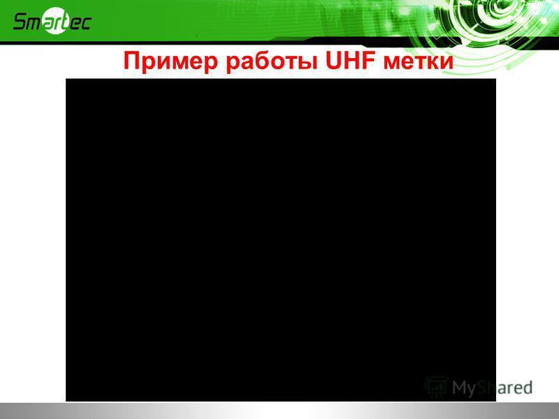 Пример работы UHF метки