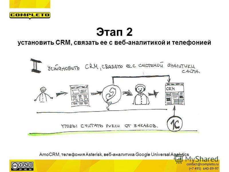 Этап 2 установить CRM, связать ее с веб-аналитикой и телефонией AmoCRM, телефония Asterisk, веб-аналитика Google Universal Analytics