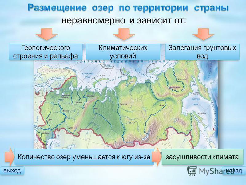 выход неравномерно и зависит от: Геологического строения и рельефа Климатических условий Залегания грунтовых вод Количество озер уменьшается к югу из-зазасушливости климата назад
