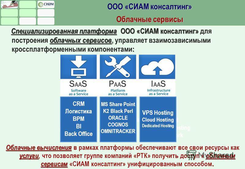 Специализированная платформа ООО «СИАМ консалтинг» облачных сервисов : Специализированная платформа ООО «СИАМ консалтинг» для построения облачных сервисов, управляет взаимозависимыми кроссплатформенными компонентами: Облачные вычисления услугиоблачны