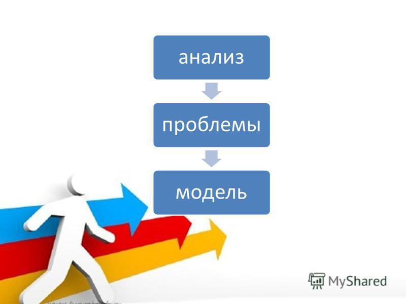 анализ проблемы модель
