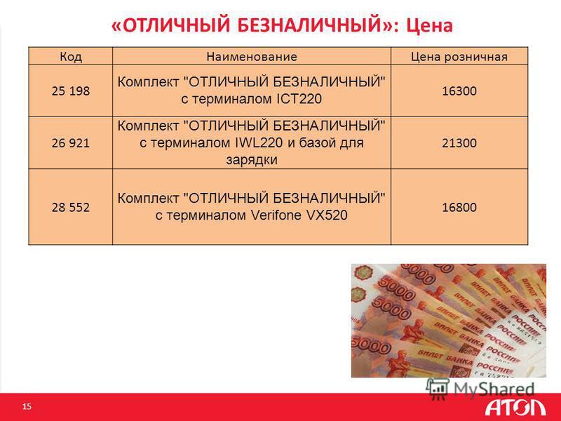 15 «ОТЛИЧНЫЙ БЕЗНАЛИЧНЫЙ»: Цена Код НаименованиеЦена розничная 25 198 Комплект