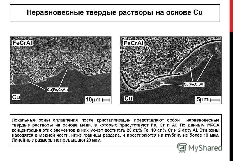 Неравновесные твердые растворы на основе Cu Локальные зоны оплавления после кристаллизации представляют собой неравновесные твердые растворы на основе меди, в которых присутствуют Fe, Cr и Al. По данным МРСА концентрация этих элементов в них может до