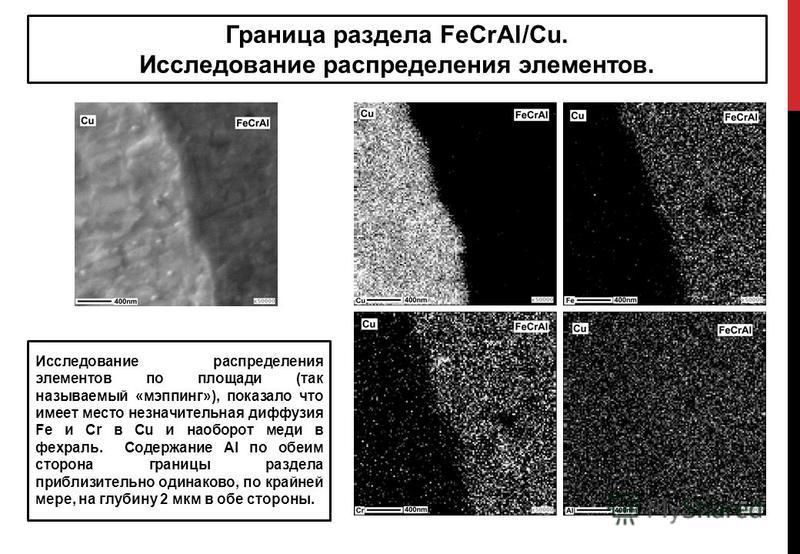 Граница раздела FeCrAl/Cu. Исследование распределения элементов. Исследование распределения элементов по площади (так называемый «мэппинг»), показало что имеет место незначительная диффузия Fe и Сr в Cu и наоборот меди в фехраль. Содержание Al по обе