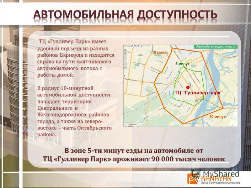 ТЦ «Гулливер Парк» имеет удобный подъезд из разных районов Барнаула и находится справа на пути маятникового автомобильного потока с работы домой. В радиус 10-минутной автомобильной доступности попадает территория Центрального и Железнодорожного район