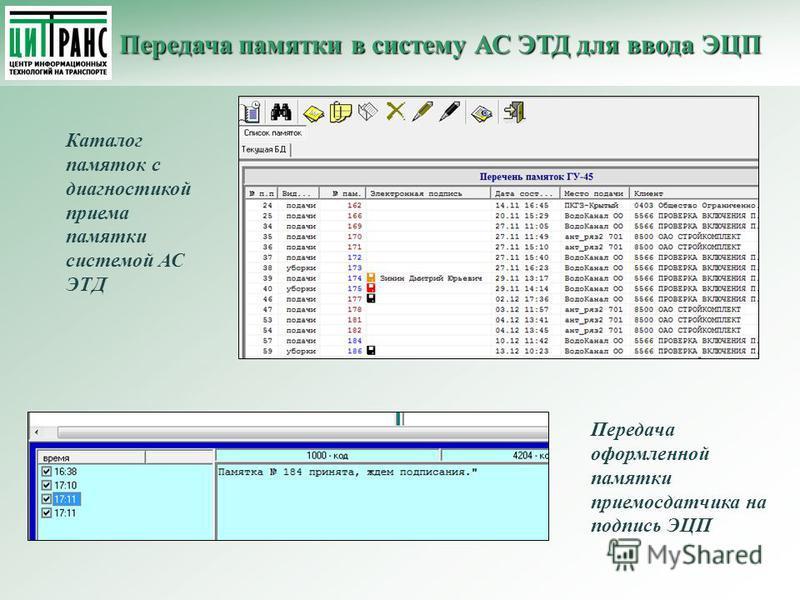 Передача памятки в систему АС ЭТД для ввода ЭЦП Каталог памяток с диагностикой приема памятки системой АС ЭТД Передача оформленной памятки приемосдатчика на подпись ЭЦП