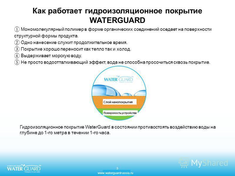 www.iwaterguard.com 3 Как работает гидроизоляционное покрытие WATERGUARD Мономолекулярный полимер в форме органических соединений оседает на поверхности структурной формы продукта. Одно нанесение служит продолжительное время. Покрытие хорошо переноси