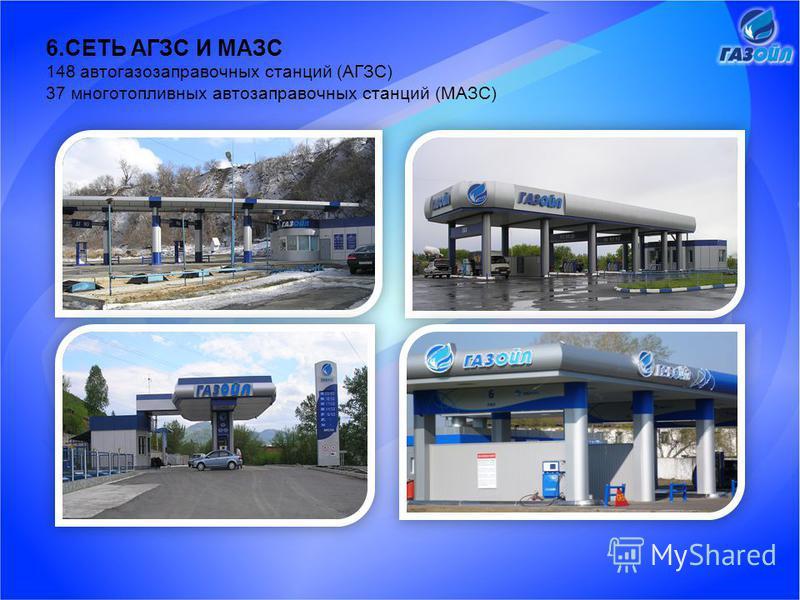 6. СЕТЬ АГЗС И МАЗС 148 автогазозаправочных станций (АГЗС) 37 многотопливных автозаправочных станций (МАЗС)