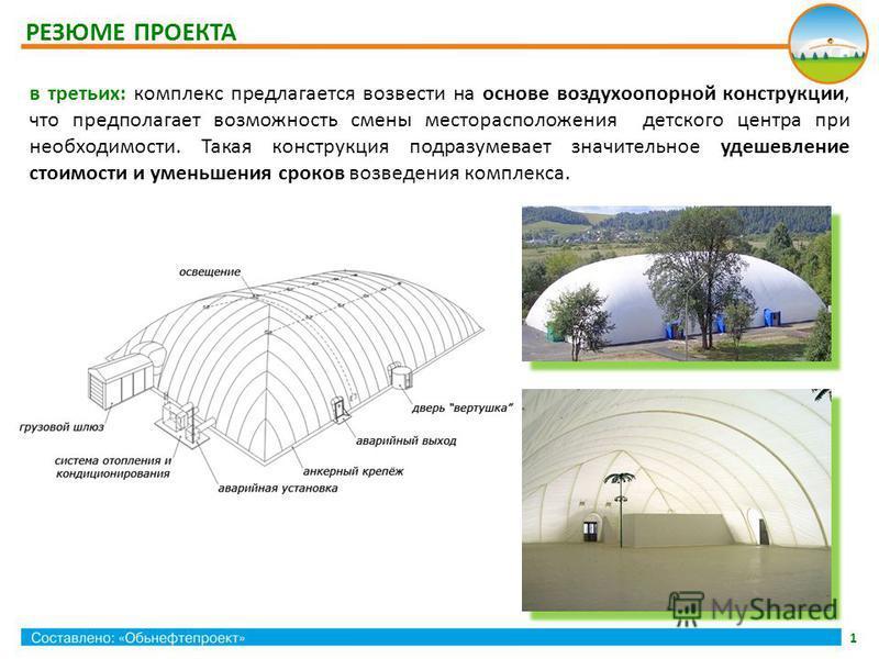 РЕЗЮМЕ ПРОЕКТА 1 в третьих: комплекс предлагается возвести на основе воздухоопорной конструкции, что предполагает возможность смены месторасположения детского центра при необходимости. Такая конструкция подразумевает значительное удешевление стоимост