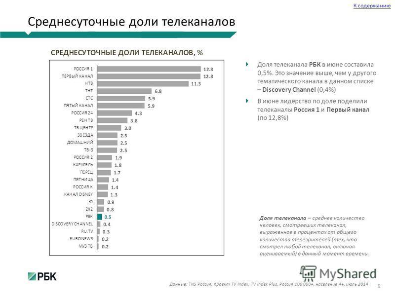 Среднесуточные доли телеканалов 9 Данные: TNS Россия, проект TV Index, TV Index Plus, Россия 100 000+, население 4+, июль 2014 К содержанию Доля телеканала РБК в июне составила 0,5%. Это значение выше, чем у другого тематического канала в данном спис