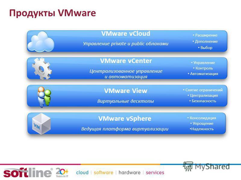 Продукты VMware