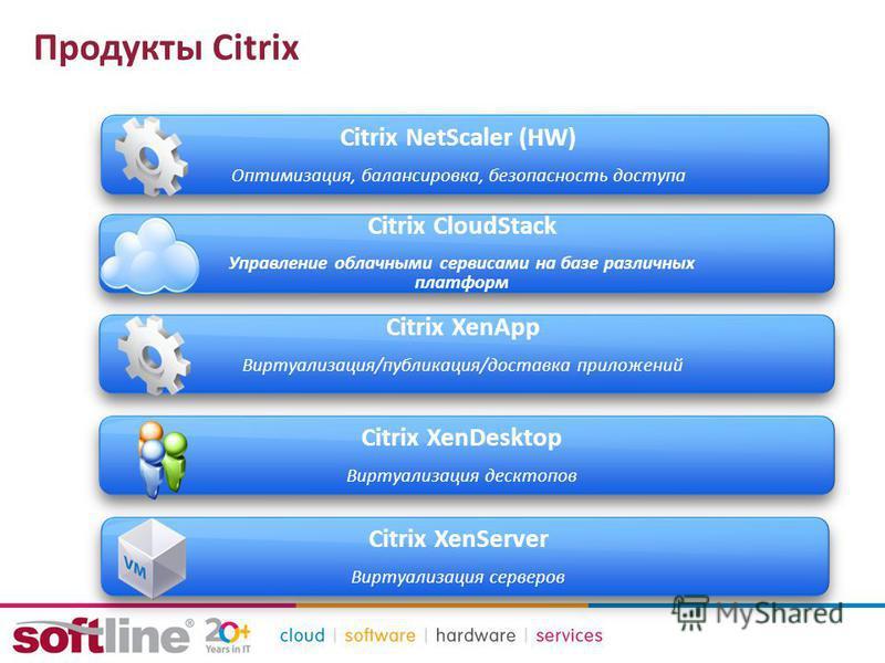 Продукты Citrix