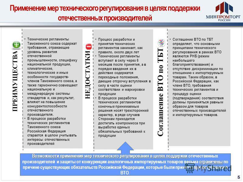 Применение мер технического регулирования в целях поддержки отечественных производителей 5 ПРЕИМУЩЕСТВА Технические регламенты Таможенного союза содержат требования, отражающие уровень развития отечественной промышленности, специфику национальной про