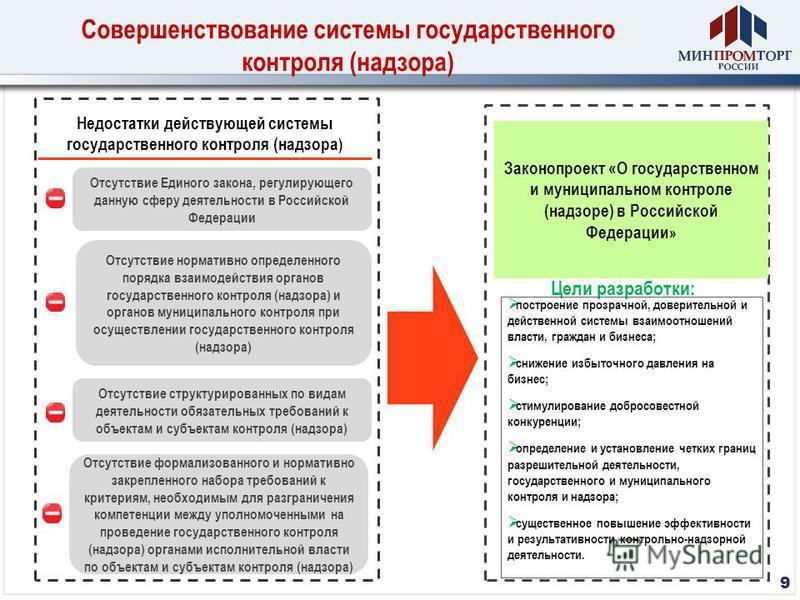 Совершенствование системы государственного контроля (надзора) 9 построение прозрачной, доверительной и Недостатки действующей системы государственного контроля (надзора ) Отсутствие Единого закона, регулирующего данную сферу деятельности в Российской