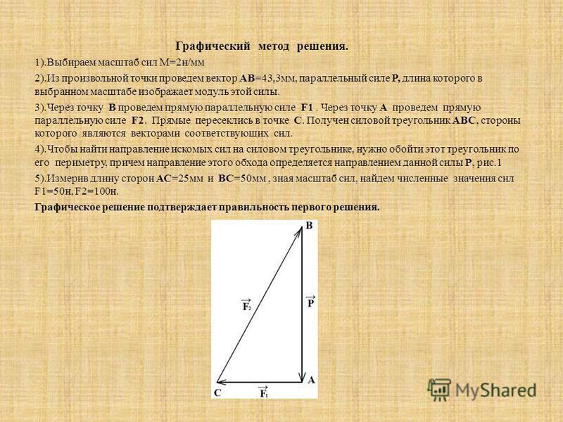 Графический метод решения. 1).Выбираем масштаб сил М=2 н/мм 2).Из произвольной точки проведем вектор АВ=43,3 мм, параллельный силе Р, длина которого в выбранном масштабе изображает модуль этой силы. 3).Через точку В проведем прямую параллельную силе