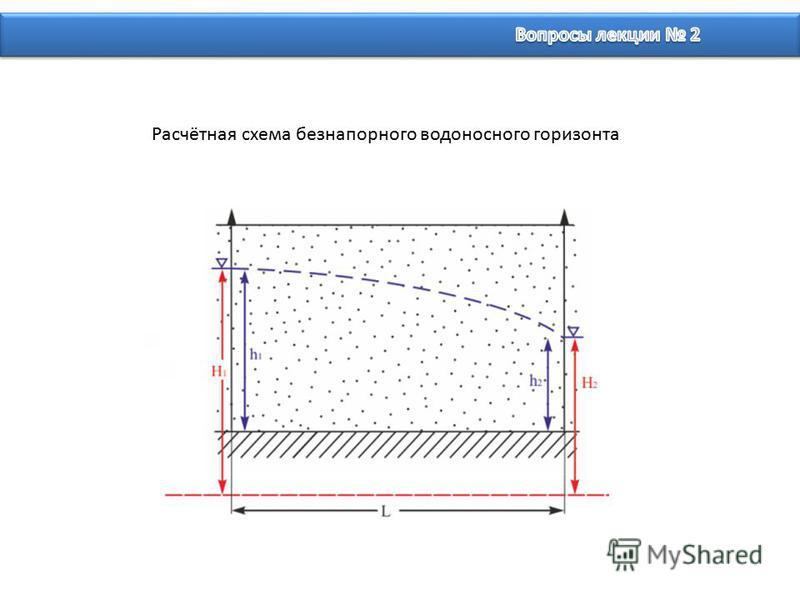 Расчётная схема безнапорного водоносного горизонта