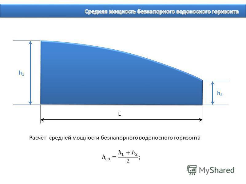 h1h1 h2h2 L Расчёт средней мощности безнапорного водоносного горизонта