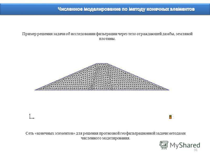 31 Сеть «конечных элементов» для решения прогнозной геофильтрационной задачи методами численного моделирования. Пример решения задачи об исследовании фильтрации через тело ограждающей дамбы, земляной плотины.