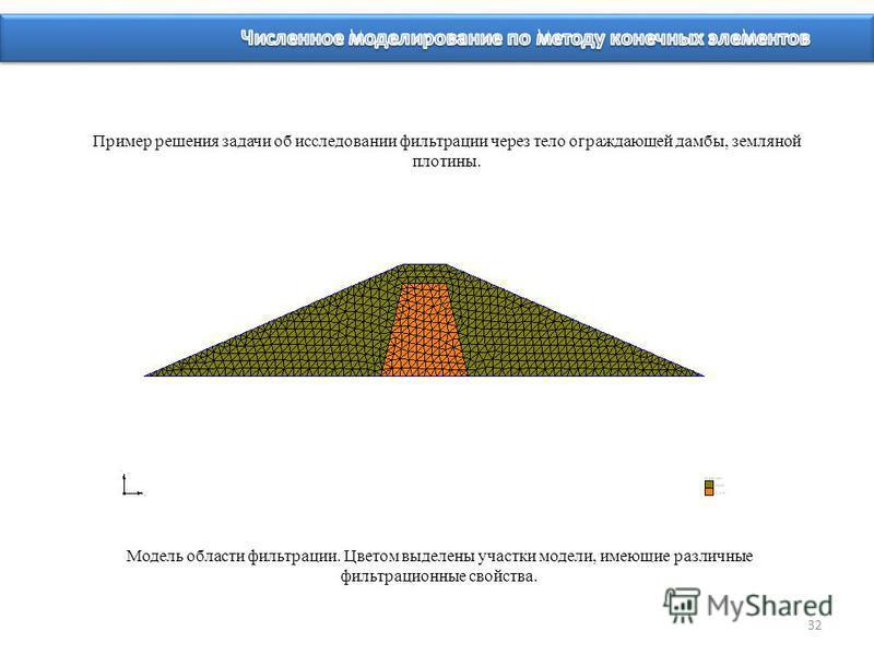 32 Модель области фильтрации. Цветом выделены участки модели, имеющие различные фильтрационные свойства. Пример решения задачи об исследовании фильтрации через тело ограждающей дамбы, земляной плотины.