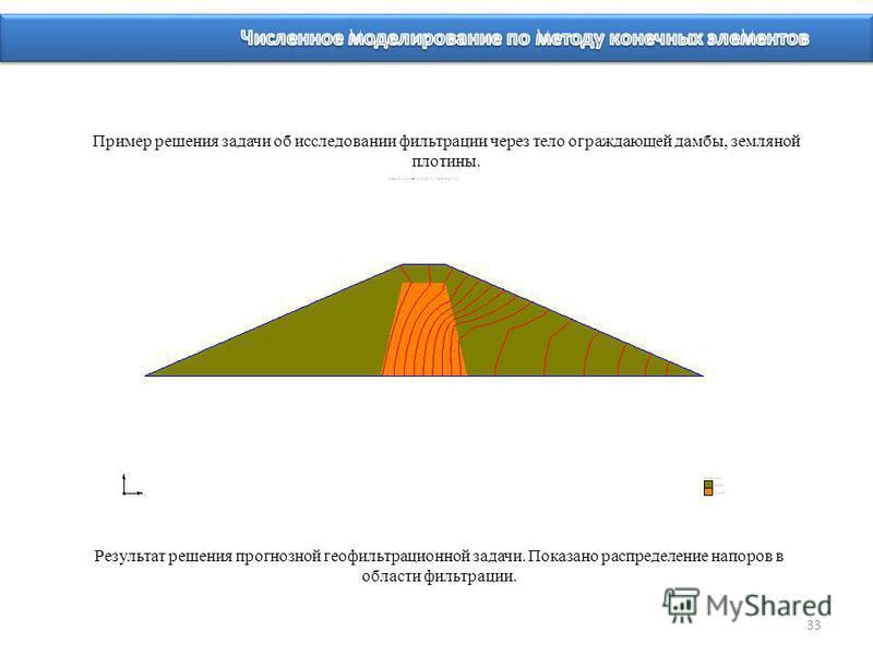33 Результат решения прогнозной геофильтрационной задачи. Показано распределение напоров в области фильтрации. Пример решения задачи об исследовании фильтрации через тело ограждающей дамбы, земляной плотины.